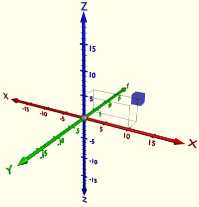 3D coordinate system