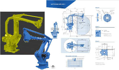 Reference images for the industrial robot